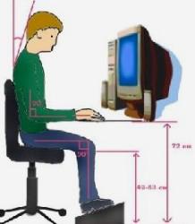 Организация комфортного рабочего места с компьютером