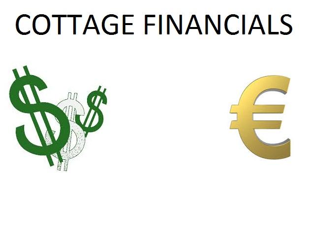 Связаться с Компанией для вашего кредита