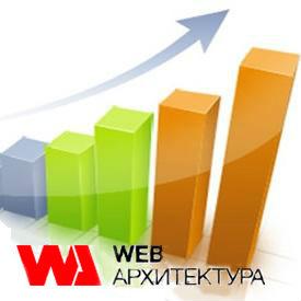 Поиск и привлечение клиентов на сайт