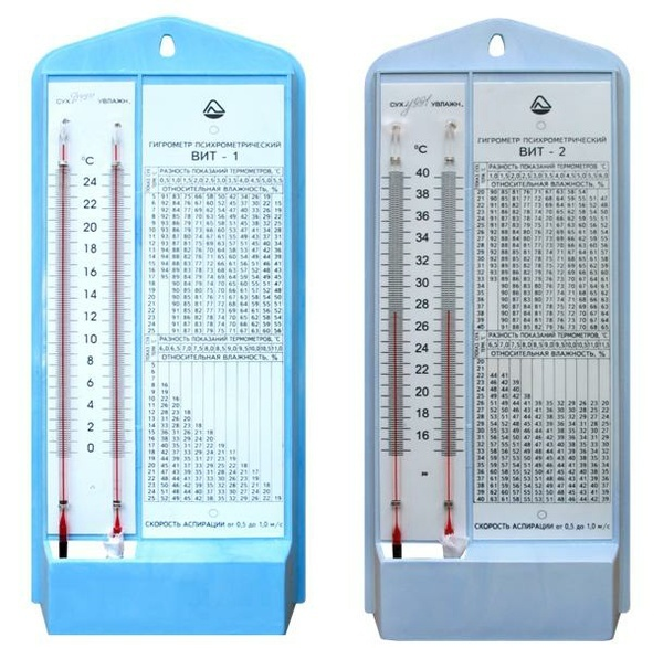 Гигрометр психометрический ВИТ 1, ВИТ 2