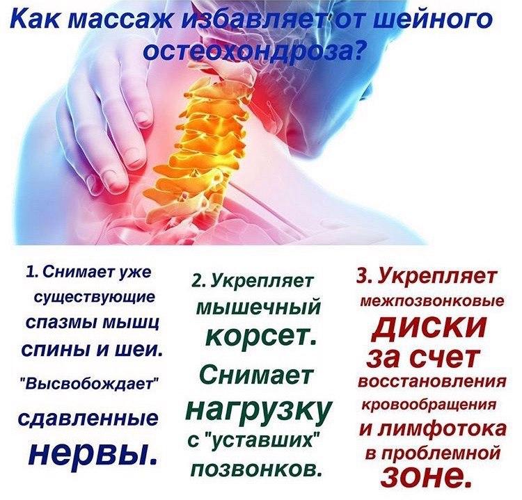 Остеохондроз и другие заболевания позвоночника.