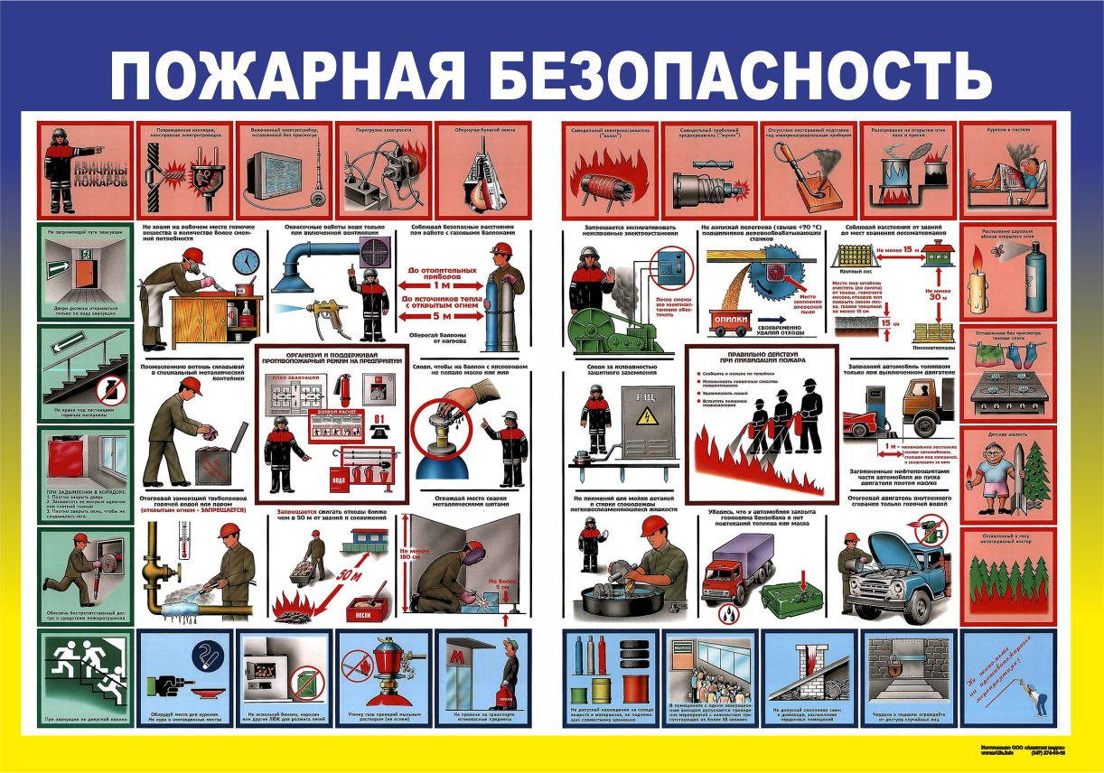 Плакаты по безопасности труда по пожарной безопасности