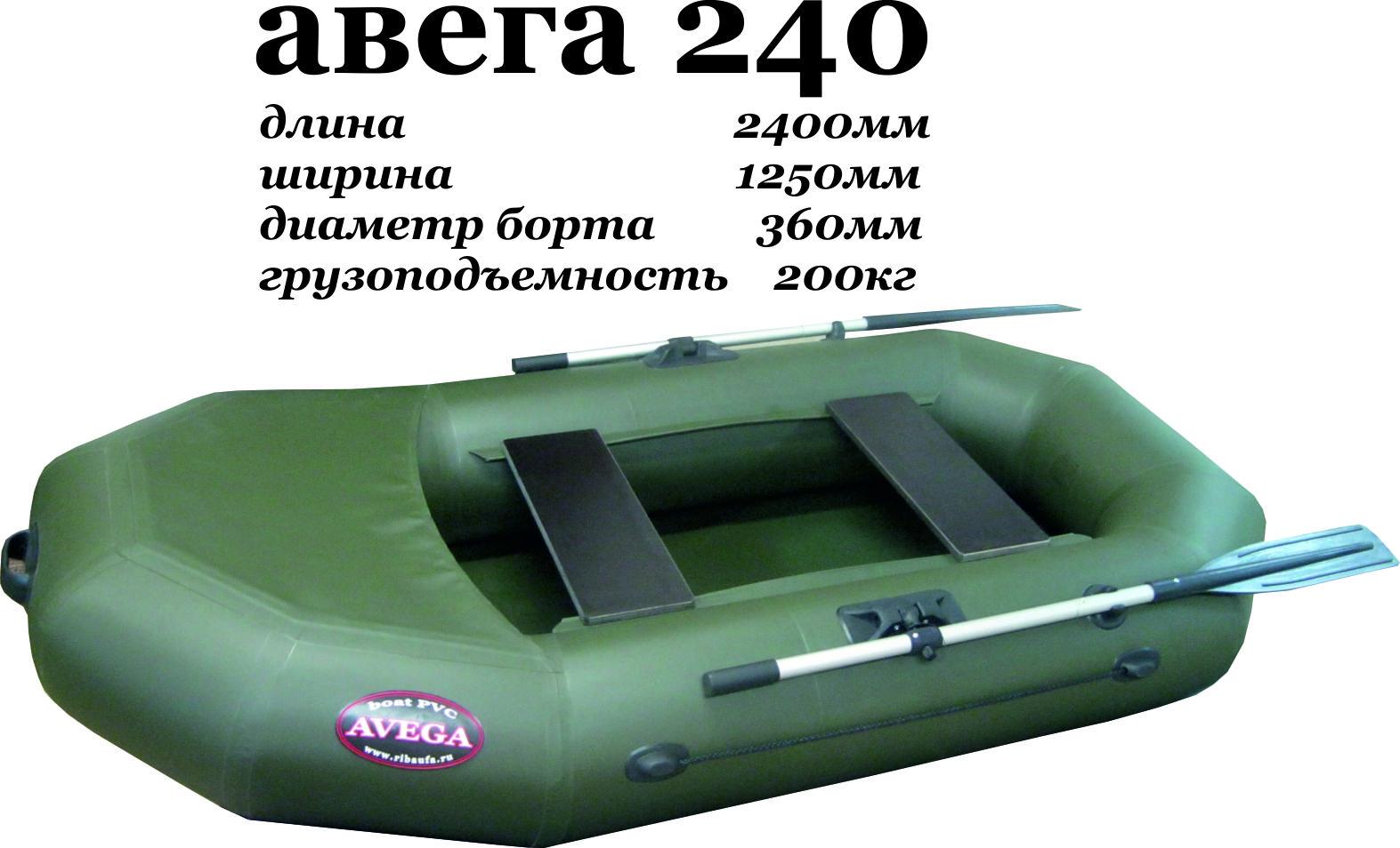 город уфа производство лодок из пвх