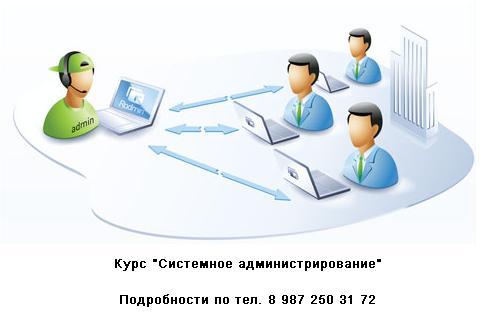 """Обучение по курсу """"Системное администрирование"""""""